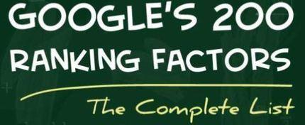Google : Les 200 critères clés du référencement d'un site | Reseaux sociaux | Scoop.it