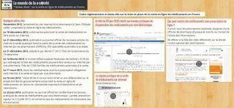 Focus sur la vente en ligne de médicaments en France | le monde de la e-santé | Scoop.it