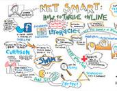 Net Smart: How To Thrive Online | JP @ Net Smart | Scoop.it