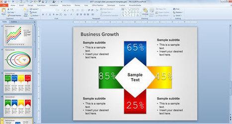 Different Presentation Techniques for Diverse Audiences | PowerPoint Presentation | coaching | Scoop.it