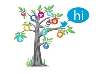Fiche métier : Le Community Manager - Emploi e-commerce | CommunityManagementActus | Scoop.it