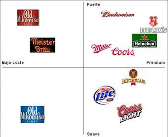Marketísimo: 7 pasos para posicionar una marca o producto | Elaboracion de productos, Posicionamiento. | Scoop.it