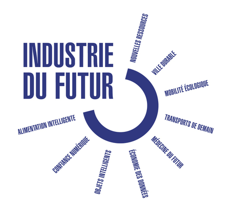 L'industrie du futur s'invite en France | Logistique et Transport GLT | Scoop.it