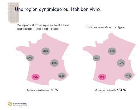 Les résultats de l'enquête : Bien-être des salariés et performance des entreprises en 2012 en région Midi-Pyrénées | Cabinet Emprise | Bien-être des salariés et performance sociale | Scoop.it