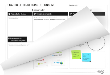 "trendwatching.com's October 2013 Trend Briefing covering the consumer trend ""CONSUMER TREND CANVAS""   TnB Tendencias + Innovación   Scoop.it"