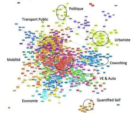 Devenir réflexif (Gabriel Plassat)   The Semantic Sphere   Scoop.it