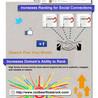 Travel and Social Media