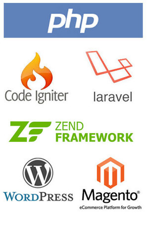 Hire Full Time PHP Developers – Techno Software | Manish Shrimal | Scoop.it
