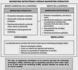 Blog de @FranHernandezG: La #Matriz Boston Consulting Group (#BCG) en el #Plan de #Marketing | Seo, Social Media Marketing | Scoop.it