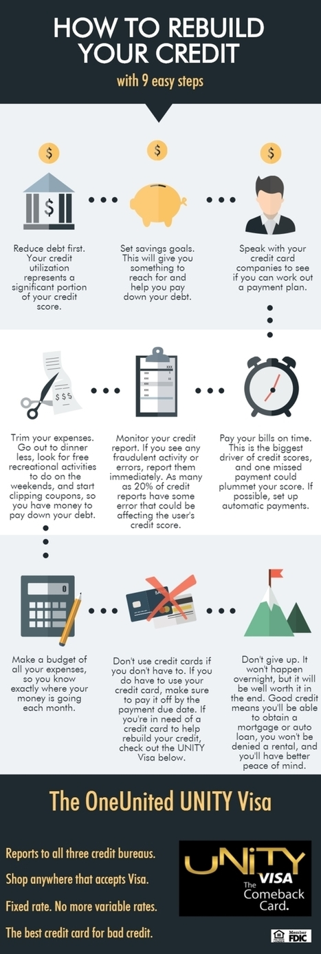How To Rebuild Your Credit In 9 Easy Steps | OneUnited Bank Blogs & Info | Scoop.it