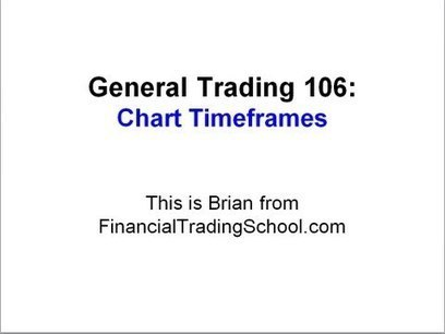 General Trading (GT106) - Chart Timeframes | Options Trading Strategies | Scoop.it