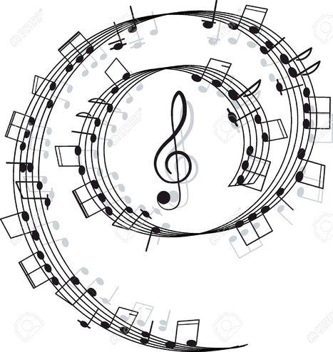 Come si 'traduce' una canzone? - Qui si parla di poesia, in tutte le sue forme | NOTIZIE DAL MONDO DELLA TRADUZIONE | Scoop.it