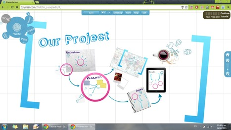 Prezi Tutorial | Additional Information | Scoop.it