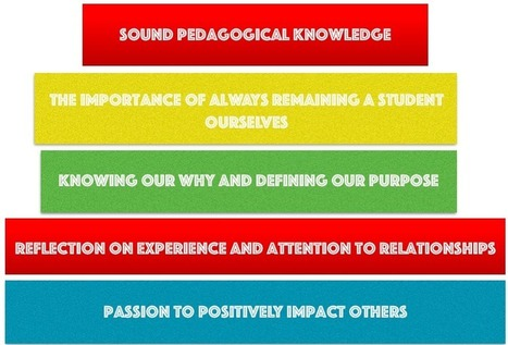Getting to the Core of Great Teaching | Learning space for teachers | Scoop.it