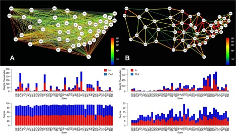 The Role of Human Transportation Networks in Mediating the Genetic Structure of Seasonal Influenza in the United States | Virology and Bioinformatics from Virology.ca | Scoop.it