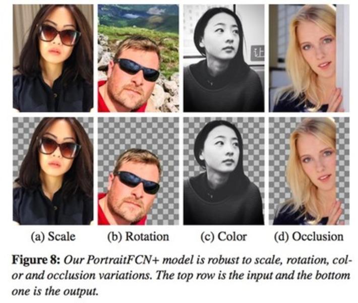 Photoshop pourrait utiliser de l'intelligence artificielle pour corriger vos selfies | Relations publiques, Community Management, et plus | Scoop.it