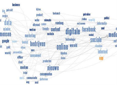 Online Trendrapport 2014 | Content marketing | Scoop.it