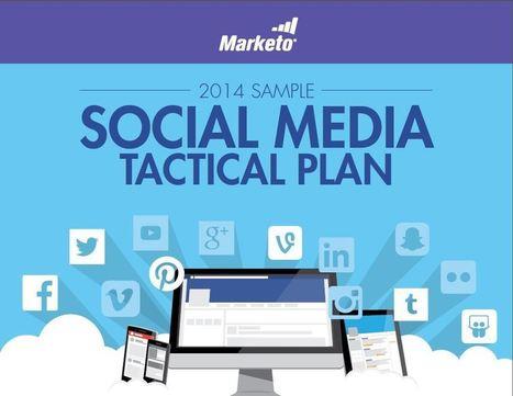 2014 Sample Social Media Tactical Plan – Marketo.com | The Digital Mix | Scoop.it