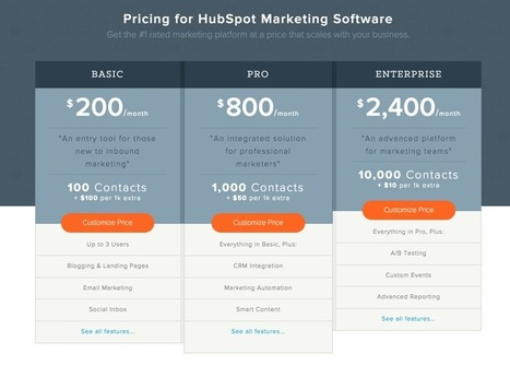 4 Things You MUST Have on Your Pricing Page | WebsiteDesign | Scoop.it