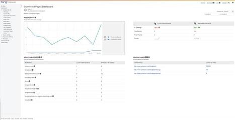 Bing fournit le trafic sur un site depuis les réseaux sociaux - Actualité Abondance   La curation en communication web   Scoop.it