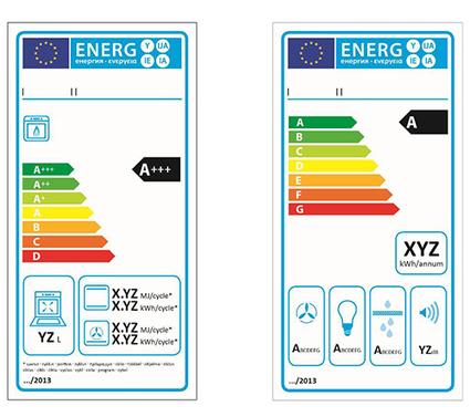 Nuevas medidas de eficiencia energética desde la UE | Eficiencia energetica | Scoop.it