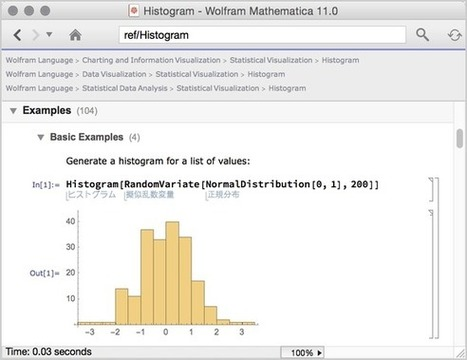 Multilingual Code Captions: New in Wolfram Language 11 | IELTS, ESP, EAP and CALL | Scoop.it