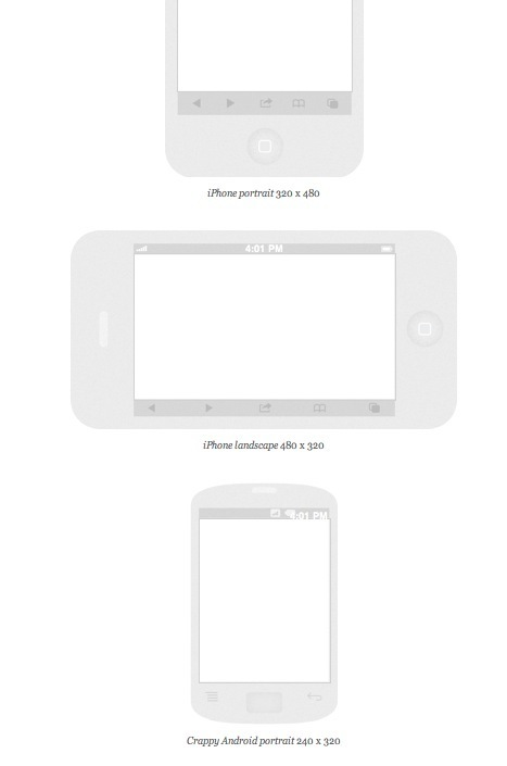 Test Your Website Design Across Different Device Resolutions: The Responsinator | local file Responsinator | Scoop.it