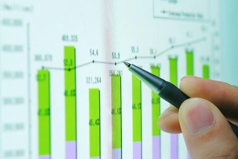 Pilotez votre entreprise grâce à un tableau de bord | accompagnement à la création d'entreprise | Scoop.it