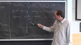 Nonlinear Dynamics and Chaos - Steven Strogatz, Cornell University - YouTube | Panorama des recherches et théories sur l'Intelligence Collective | Scoop.it