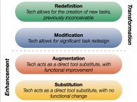 iPad workflow &feedback   Way to go iPads   Scoop.it