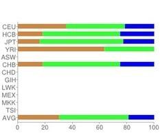 Rs1801198 - SNPedia   B12 & genetics   Scoop.it
