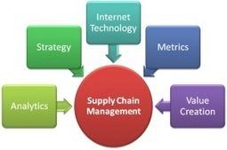 Supply Chain Consulting - Supply Chain Consulting | Supply Chain Consulting | Scoop.it