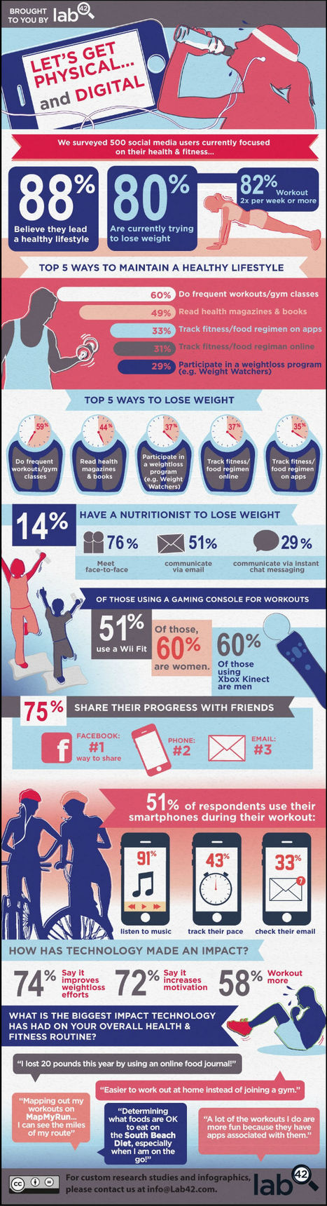 Let's Get Physical…And Digital | Content Marketing Tips | Scoop.it