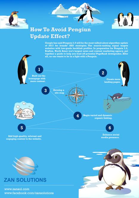 Cómo evitar los efectos de Penguin 2.0 #infografia #infographic #seo | Denken Fabrik | Scoop.it