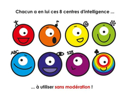La pédagogie face aux multiples formes de l'intelligence | fle&didaktike | Scoop.it