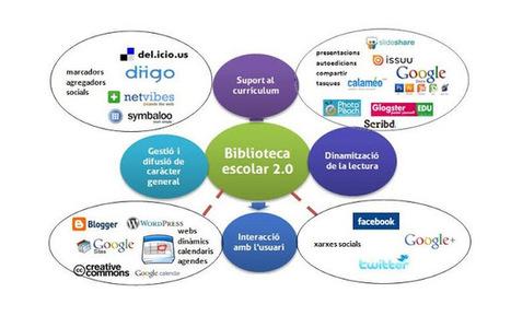 Selección de herramientas 2.0 para la biblioteca escolar. Ejemplos y buenas prácticas de aplicación | Educacion, ecologia y TIC | Scoop.it