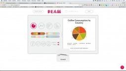 Beam: transformez vos données en graphique instantanément – Le coutelas de Ticeman | le foyer de Ticeman | Scoop.it