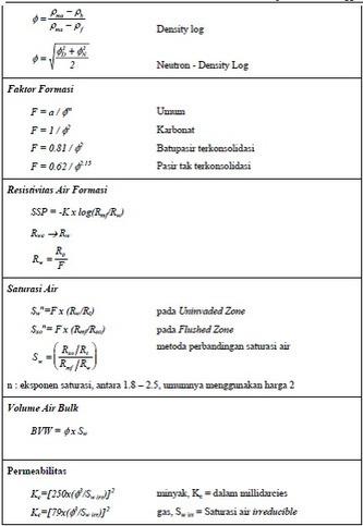 Sifat Petrofisika pada Penelitian untuk Seismik | Science | Scoop.it