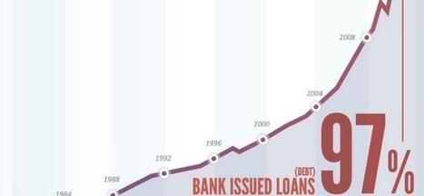 How Banks Create Money   The Money Chronicle   Scoop.it