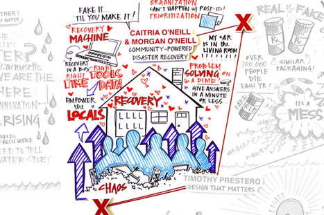 What does a TED Talk look like drawn with markers? | TED Blog | VISUAL CANDY- Sketchnotes & Visual Note Taking | Scoop.it