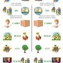 Passive – grammar explanation   English Grammar & Phonetics II   Scoop.it
