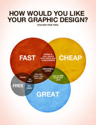 How would you like your graphic design? | Fort Lauderdale Photography SEO | Scoop.it