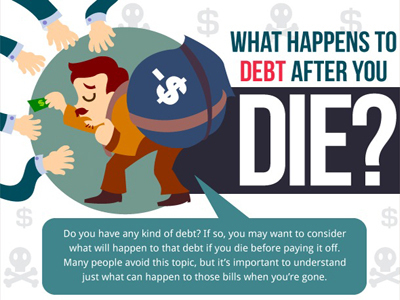 What Happens to Debt After You Die? | Business in Action, Online Magazine Supplement | Scoop.it