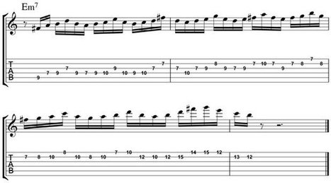 141 Jazz Guitar Licks - Essential Lines and Patterns | Discovery Guitar World | Scoop.it