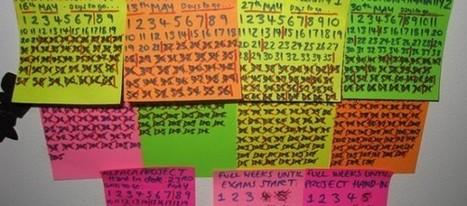 3M y Evernote se alían y crean un software para organizar post-its ... | BP | Scoop.it