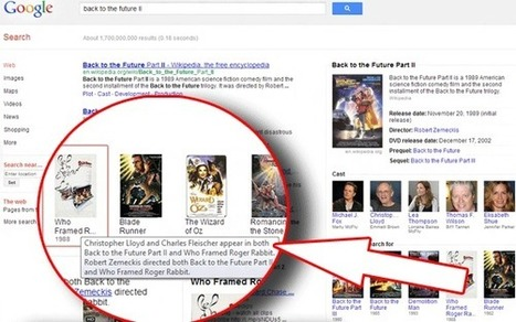 Quand Google sait expliquer pourquoi | Ergonomie IHM, Interaction design, UX | Scoop.it