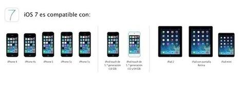 Cómo Preparar el iPad o iPad Mini Antes de Actualizar a iOS 7 | Cesar Rios | Scoop.it
