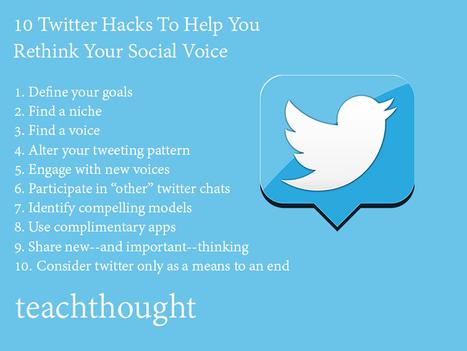 10 Twitter Tips For Teachers | Edtech PK-12 | Scoop.it