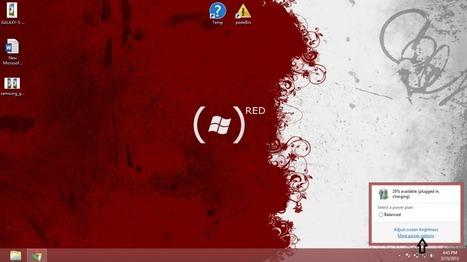 How to add Hibernate option in the Power Menu on Windows 8 [Tips] | Tweaks | Scoop.it