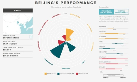 Top des villes mondiales | Journalisme graphique | Scoop.it